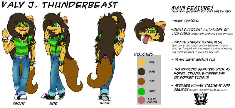 File:00 - Valy J. ThunderBeast.png