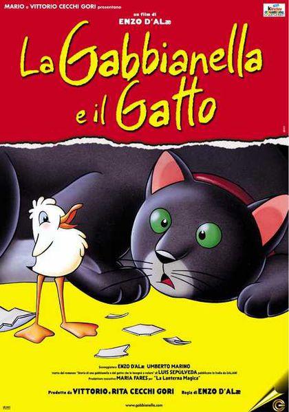La gabbianella e il gatto film wikifur